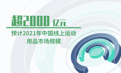 体育行业数据分析:预计2021年中国线上运动用品市场规模超2000亿元