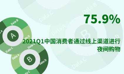 夜间经济行业数据分析:2021Q1中国75.9%消费者通过线上渠道进行夜间购物