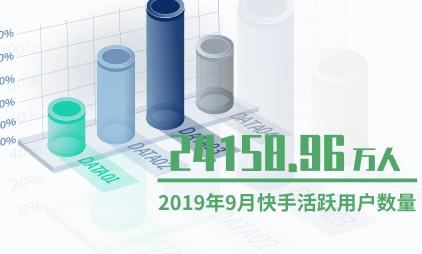 短视频行业数据分析:2019年9月快手活跃用户数量为24158.96万人