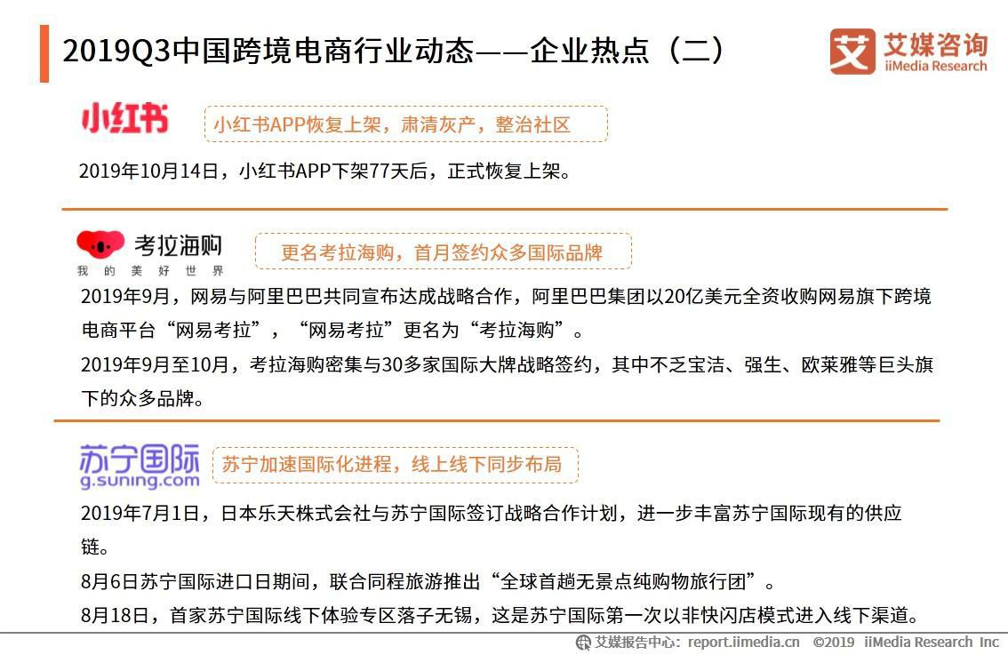 2019Q3中国跨境电商行业动态——企业热点(二)