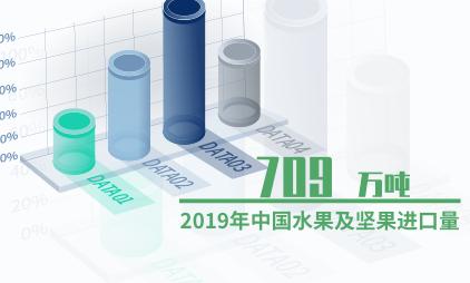 水果行业数据分析:2019年中国水果及坚果进口量升至709万吨