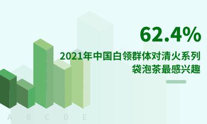 茶饮行业数据分析:2021年62.4%中国白领群体对清火系列袋泡茶最感兴趣
