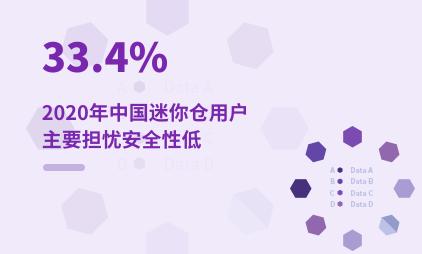 迷你仓行业数据分析:2020年中国33.4%迷你仓用户主要担忧安全性低