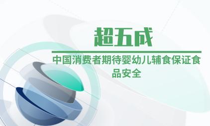 母婴行业数据分析:超五成中国消费者期待婴幼儿辅食保证食品安全