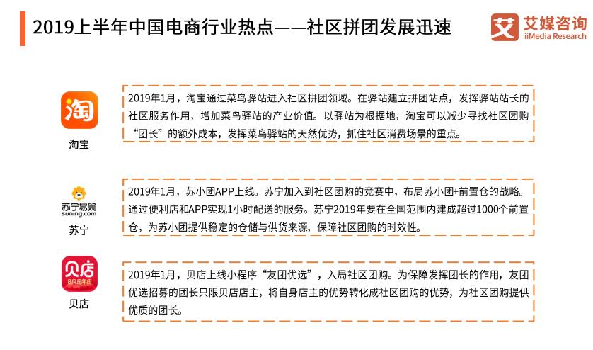 2019上半年中国电商行业热点——社区拼团发展迅速