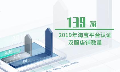 汉服行业数据分析:2019年淘宝平台认证汉服店铺数量为139家