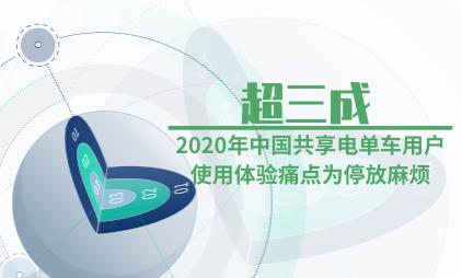 共享经济行业数据分析:2020年超三成中国共享电单车用户使用体验痛点为停放麻烦