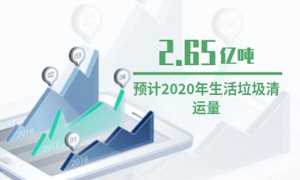 中国垃圾分类行业数据分析:预计2020年生活垃圾清运量将达到2.65亿吨