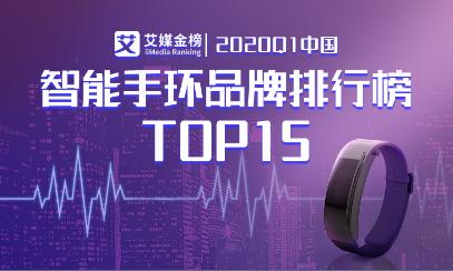 艾媒金榜|《2020Q1中国智能手环品牌排行榜TOP15》公布,国产品牌成绩亮眼