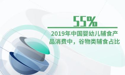 母婴行业数据分析:2019年中国婴幼儿辅食产品消费中,谷物类辅食占比55%