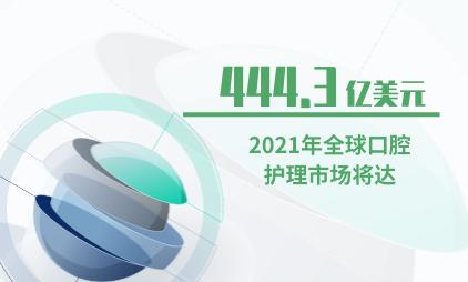 口腔护理行业数据分析:2021年全球口腔护理市场将达444.3亿美元