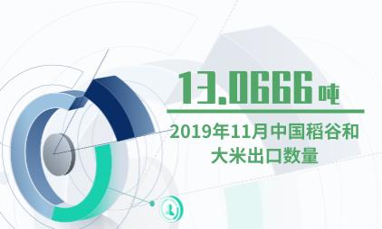 谷物行业数据分析:2019年11月中国稻谷和大米出口数量为13.0666吨