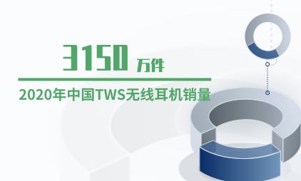 耳机行业数据分析:2020年中国TWS无线耳机销量预计达3150万件