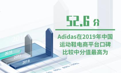 运动鞋行业数据分析:Adidas在2019年中国运动鞋电商平台口碑比较中分值最高为52.6分
