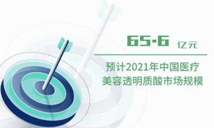 医美行业数据分析:预计2021年中国医疗美容透明质酸市场规模将达65.6亿元