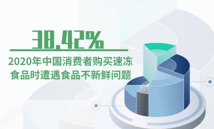 速冻食品行业数据分析:2020年中国38.42%消费者购买速冻食品时遭遇食品不新鲜问题