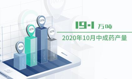 中药行业数据分析:2020年10月中成药产量为19.1万吨