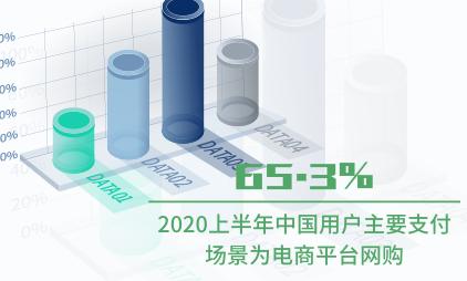 移动支付行业数据分析:2020上半年中国65.3%用户主要支付场景为电商平台网购