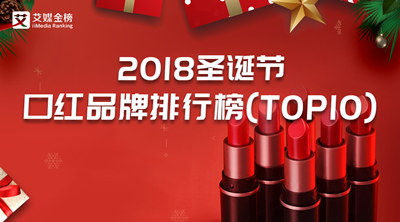 艾媒金榜|2018圣诞节口红品牌排行榜出炉,哪款才是口红届的王牌?