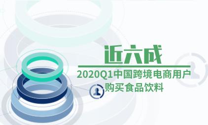 电商行业数据分析:2020Q1近六成中国跨境电商用户购买食品饮料