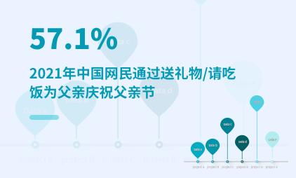 礼物经济数据分析:2021年中国57.1%网民通过送礼物/请吃饭为父亲庆祝父亲节