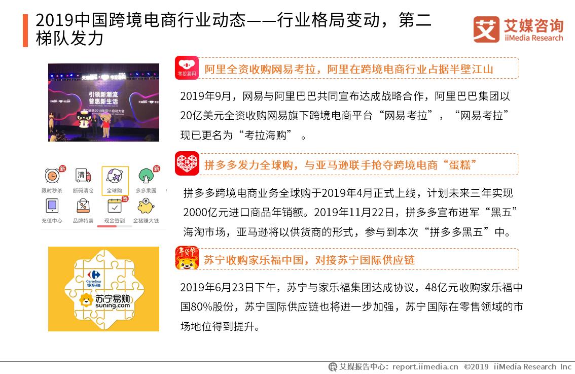 2019中国跨境电商行业动态——行业格局变动,第二梯队发力