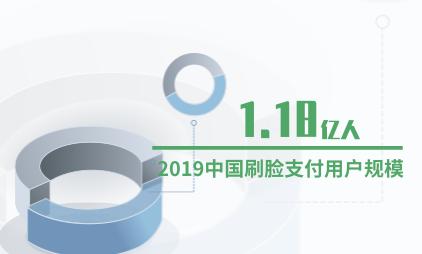 支付行业数据分析:2019中国刷脸支付用户规模预计达1.18亿人