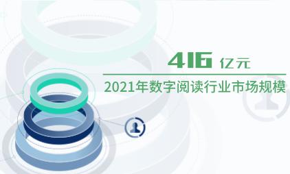 数字阅读行业数据分析:2021年数字阅读行业市场规模将达到416亿元