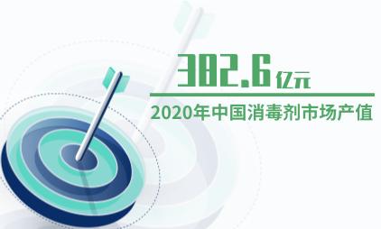 医疗行业数据分析:2020年中国消毒剂市场产值将达382.6亿元