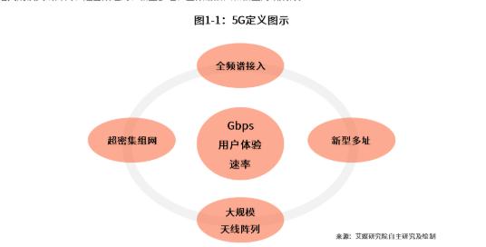 全球手机网速排名出炉,开通5G后的韩国排名第一,中国排名第44