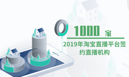 直播电商行业数据分析:2019年淘宝直播平台签约直播机构数量约1000家