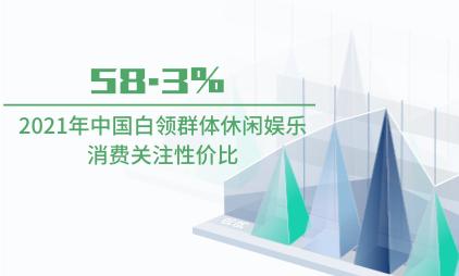 文化行业数据分析:2021年中国58.3%白领群体休闲娱乐消费关注性价比