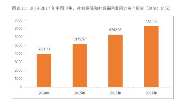 2019中国月子中心行业发展环境和市场结构分析