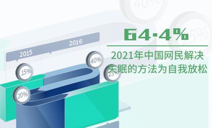 睡眠经济数据分析:2021年中国64.4%网民解决失眠的方法为自我放松