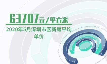 房地产行业数据分析:2020年5月深圳市区新房平均单价为63707元/平方米