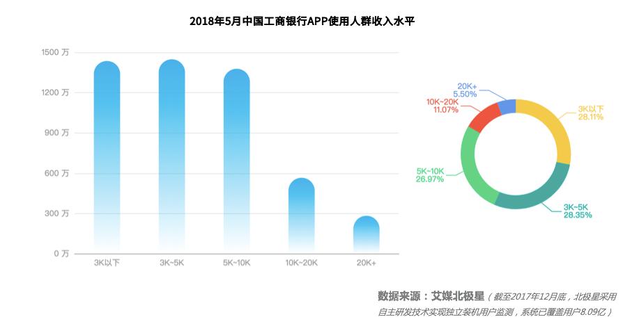 中国银行业数据监测及发展趋势分析报告
