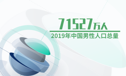 人口数据分析:2019年中国男性人口总量为71527万人
