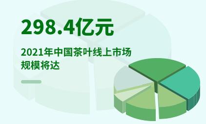茶叶行业数据分析:2021年中国茶叶线上市场规模将达298.4亿元
