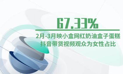 食品行业数据分析:2月-3月映小盒网红奶油盒子蛋糕抖音带货视频67.33%观众为女性