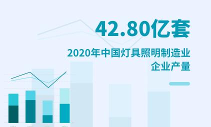 照明行业数据分析:2020年中国灯具照明制造业企业产量为42.80亿套