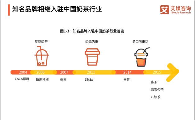 网红奶茶暗藏危机:配方被公开售卖,关店率高……