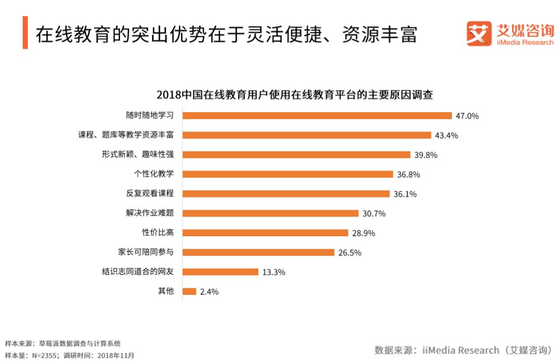 中国平安将收购在线教育独角兽 iTutorGroup? 中国在线教育发展规模与趋势如何?