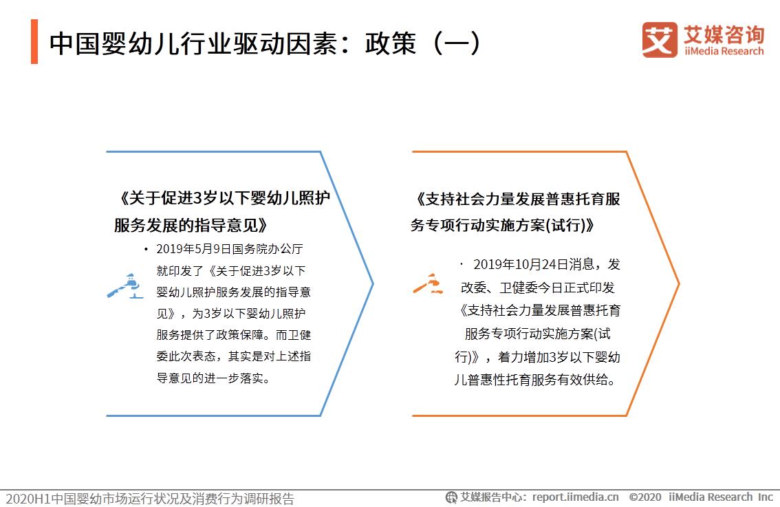 中国婴幼儿行业驱动因素:政策