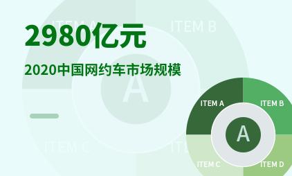 网约车行业数据分析:2020中国网约车市场规模达2980亿元