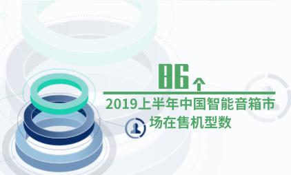 智能音箱行业数据分析:2019上半年中国智能音箱市场在售机型数为86个