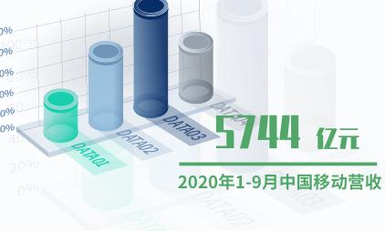 通信行业数据分析:2020年1-9月中国移动营收5744亿元