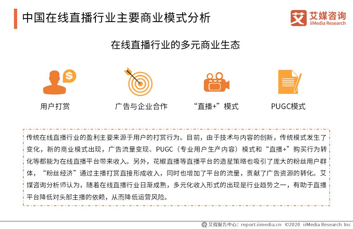中国在线直播行业主要商业模式分析