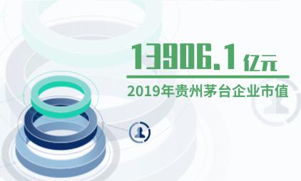 大众消费行业数据分析:2019年贵州茅台企业市值为13906.1亿元