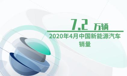 汽车行业数据分析:2020年4月中国新能源汽车销量达7.2万辆