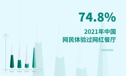 餐饮行业数据分析:2021年中国74.8%的网民体验过网红餐厅